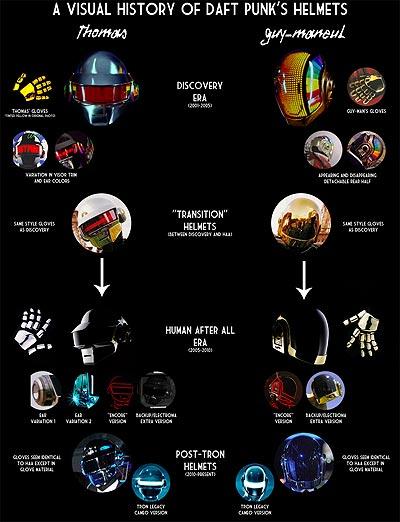 Tron Wallpaper on Bsospirit    Tron  Legacy   Daft Punk