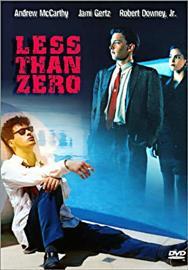 lessthanzero-poster